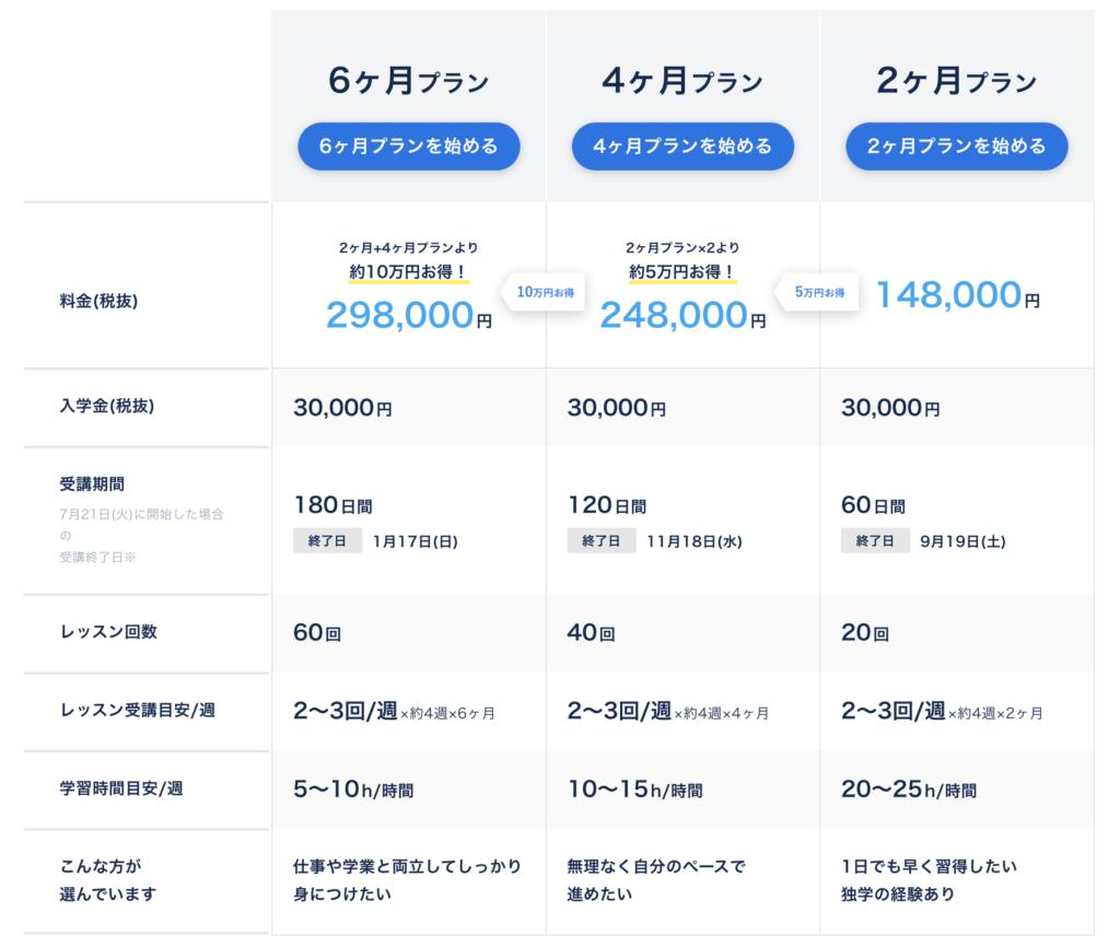 コードキャンプ料金表